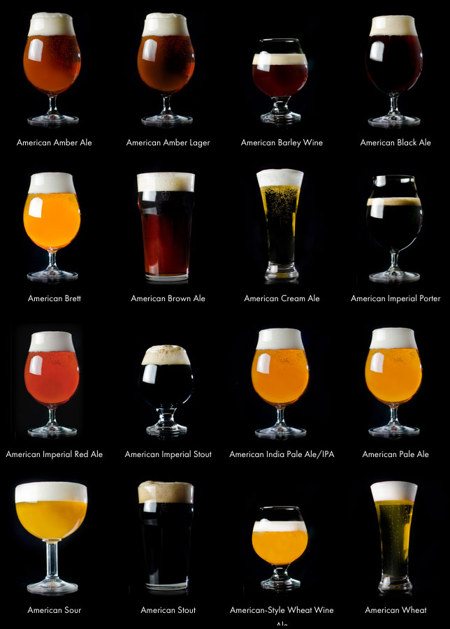 beer, America's Fastest Growing Beer Styles